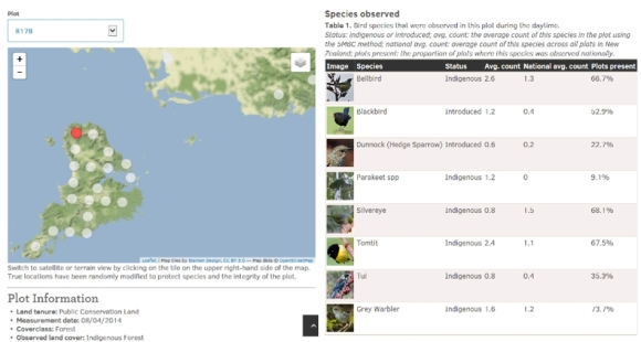 Interactive map showing site R178 at the northern end of Stewart Island selected (red dot). A list of bird species observed during the daytime is part of the report.